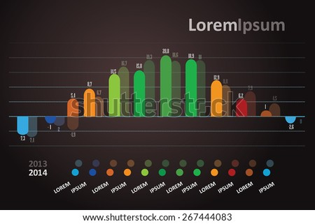 Bar chart comparison. Info-graphics. - stock vector