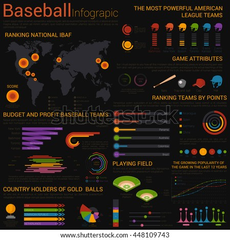 Baseball infographic template with wide variety of star and bar, circle and pie, slider comparing charts and visual diagrams. Ball and cap, hat and bat, glove and trap equipment for sport. - stock vector