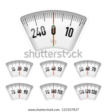Bathroom scales dial. Vector. - stock vector