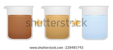 beaker with dirty water and clean water. - stock vector