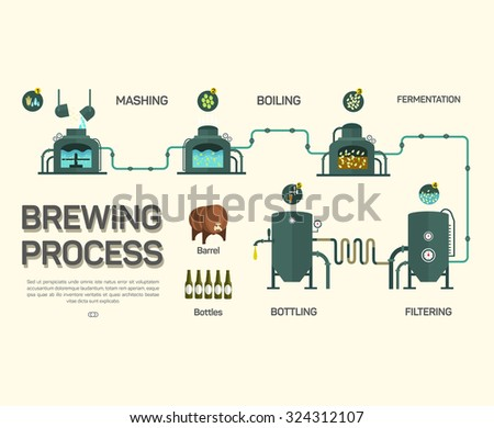 Beer brewing process infographic. Flat style. - stock vector