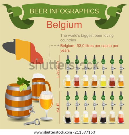 Beer infographics. The world's biggest beer loving country - Belgium. Vector illustration - stock vector