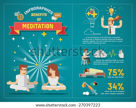 Benefits of meditation Infographics - stock vector