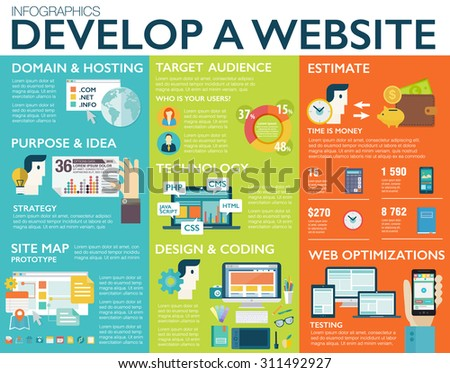 Big set of Infographics, vector modern flat design elements of digital project, responsive website development, web programming process, API interface coding, mobile app UI making, seo, html. - stock vector