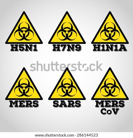 Biohazard virus sign - stock vector
