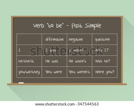 "Blackboard. English grammar - verb ""to be"" in Past Simple Tense. Flat style - stock vector"