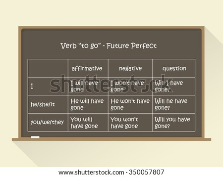 "Blackboard. English grammar - verb ""to go"" in Future Perfect Tense. Flat style - stock vector"