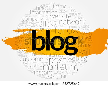 BLOG word cloud, business concept - stock vector
