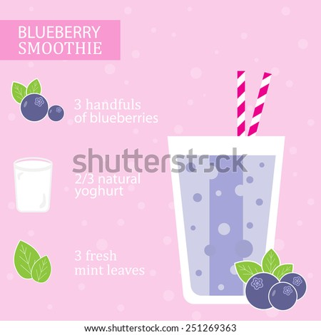 Blueberry milkshake recipe. Menu element for cafe or restaurant with energetic fresh drink made in flat style. Fresh juice for healthy life. Organic raw shake. Vector illustration. - stock vector