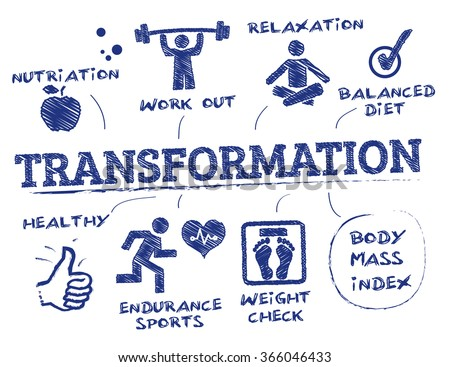 Body transformation. Chart with keywords and icons - stock vector