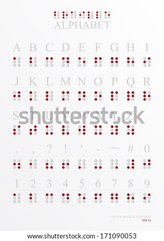 BRAILLE ALPHABET - Clear design of a braille alphabet and numbering - stock vector
