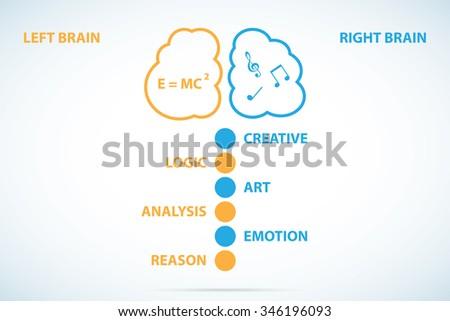 Brain concept, vector - stock vector
