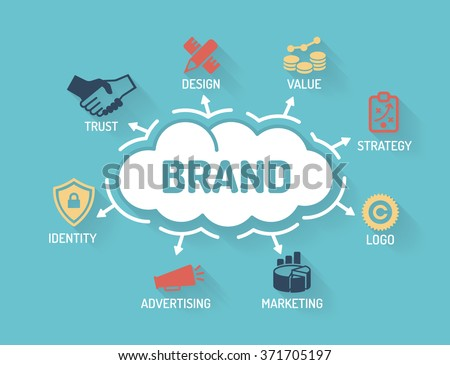 Brand - Chart with keywords and icons - Flat Design - stock vector