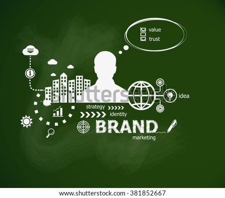 Branding concept and man. Hand writing Branding with chalk on green school board - stock vector