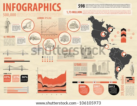 build info graphic vector with map of America. Easy to edit countries - stock vector