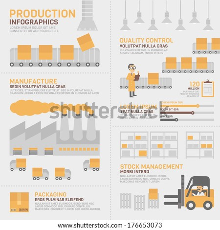 Business Infographics, Production - stock vector