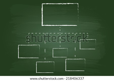 Business Innovation Flow Chart Rectangles Graphic On Green Board - stock vector