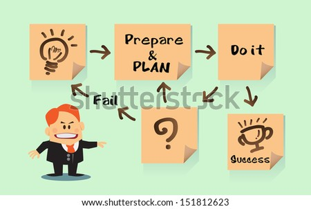 business man ideas process to successful - stock vector
