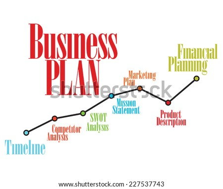 Business plan timeline, Operations, Financial Planning, Product description, Marketing Plan, Mission statement, SWOT Analysis, Competitor Analysis - stock vector