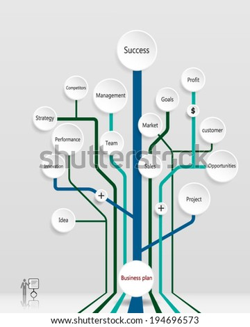 business plan tree .Time line, Operations, Financial Planning, Product description, Marketing Plan.Vector illustration.   - stock vector