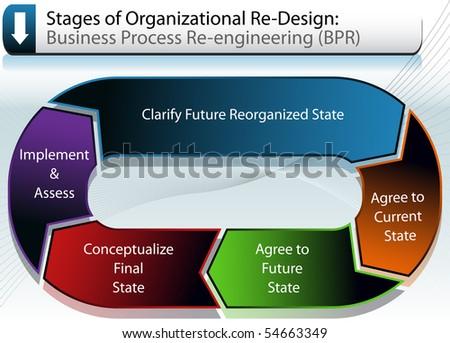 Business Re-Organization Chart - stock vector