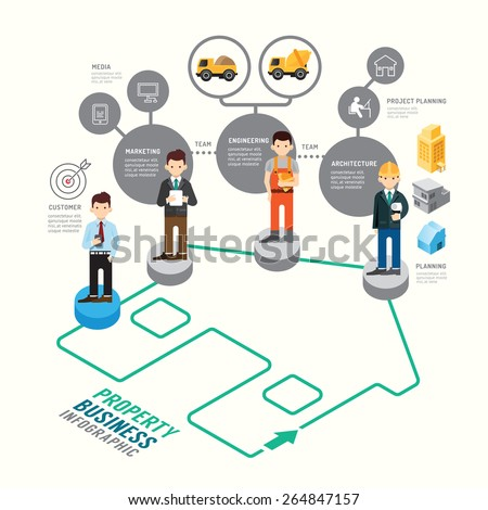 Business target board game line concept infographic step to property success,vector illustration - stock vector