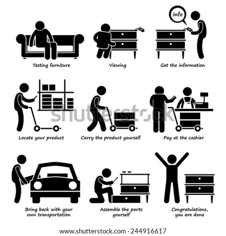 Buy Furniture From Self Service Store Step by Steps Stick Figure Pictogram Icons - stock vector
