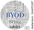 BYOD vector - bring your own device concept in tag cloud - stock vector