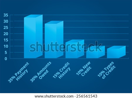 Calculate credit score bar chart  - stock vector
