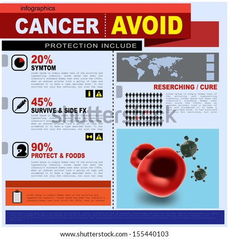 cancer information, research, medical infographics vector - stock vector