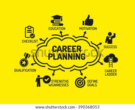 Career Planning. Chart with keywords and icons on yellow background - stock vector