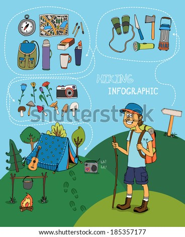 Cartoon hiker with a big happy grin carrying a rucksack near his campsite wirth a cooking fire and tent in the mountains with sets of inforgraphic icons for nature photography  hiking and exploration - stock vector