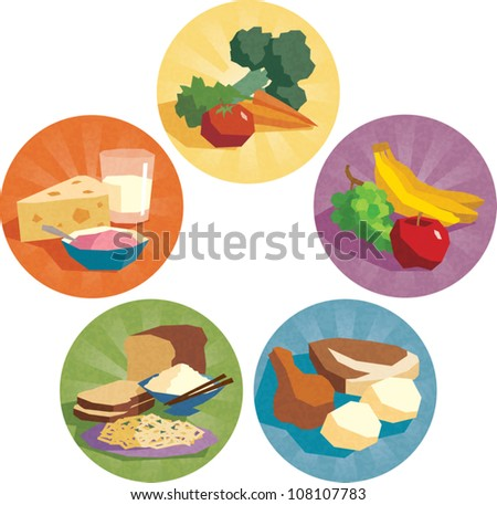 Cartoon illustration of circular food group icons. Includes the major food groups, vegetables, fruit, proteins, grains, and dairy. - stock vector