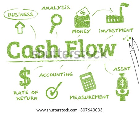 Currency Conversion Design Flow Chart Research Paper Academic