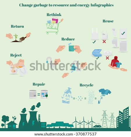 Change garbage to resource and energy infographics - stock vector