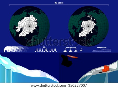 Changes in the Arctic for 30 years. Arctic ice 'disappearing quickly' - stock vector