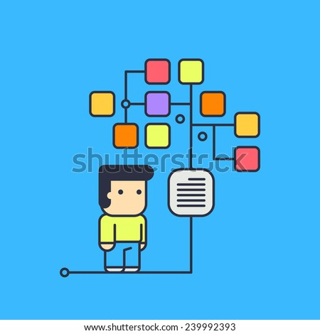 character study detailed instructions. Conceptual illustration. line art style - stock vector