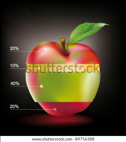 chart with apple shape - stock vector