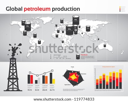 Charts and graphs of global petroleum and oil production - stock vector