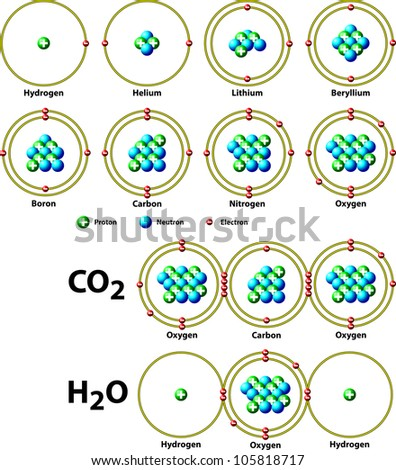 chemical covalent bonds - stock vector