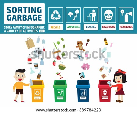 children litter. separation recycling bins with organic. waste segregation management concept. infographic elements. flat cute cartoon design illustration. - stock vector