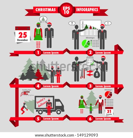 Christmas and business info-graphic about choosing a christmas tree - stock vector