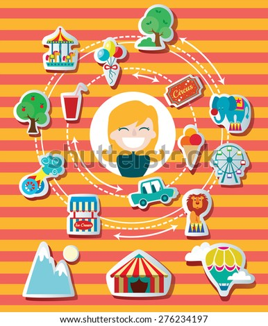 Circus, rides and circus animals make a happy child. Vector flat illustrations - stock vector