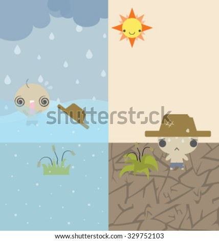 Climate Change - stock vector