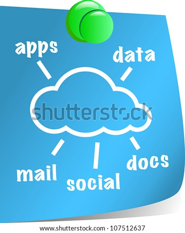 Cloud computing concept with cloud shape on blue sticky note. Vector illustration - stock vector