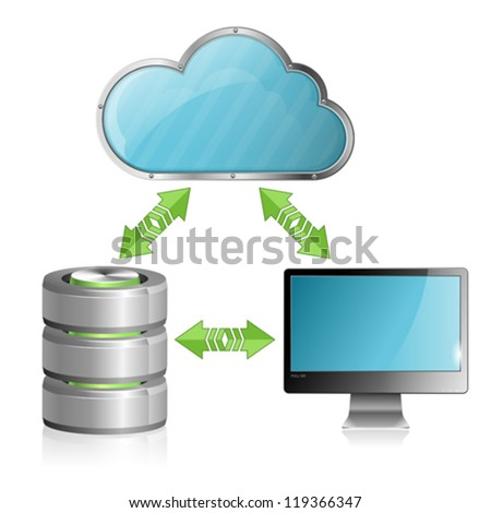 Cloud Computing Concept with Computer, Database Icon and Arrow, isolated on white background, vector - stock vector