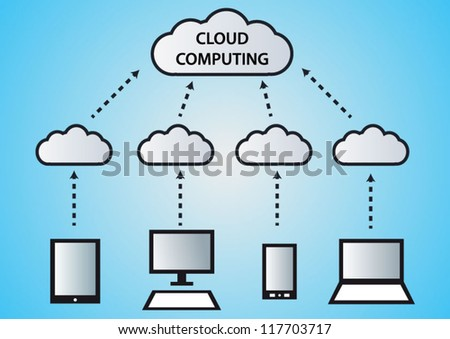 Cloud computing devices design connected to the cloud - stock vector