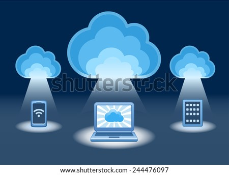 Cloud services design concept. Electronic devices connected to the cloud. - stock vector