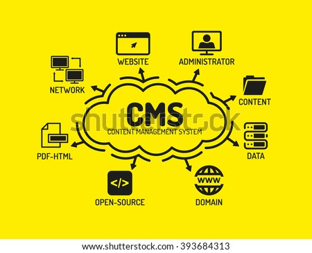 CMS Content Management System. Chart with keywords and icons on yellow background - stock vector