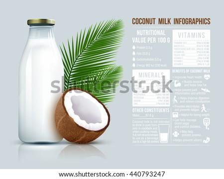 Coconut vegan milk non dairy in bottles. Coconut milk for your design. Coconut milk infographics. Vector illustration - stock vector